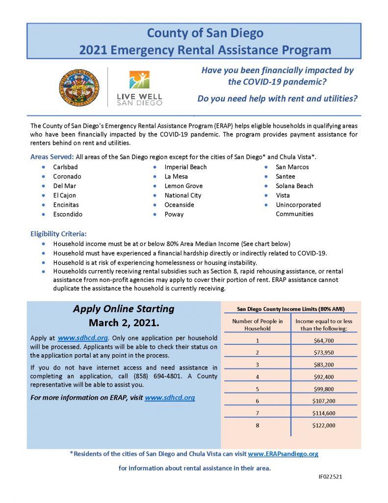 Info Flyer - County ERAP 2021 (Multiple Languages)